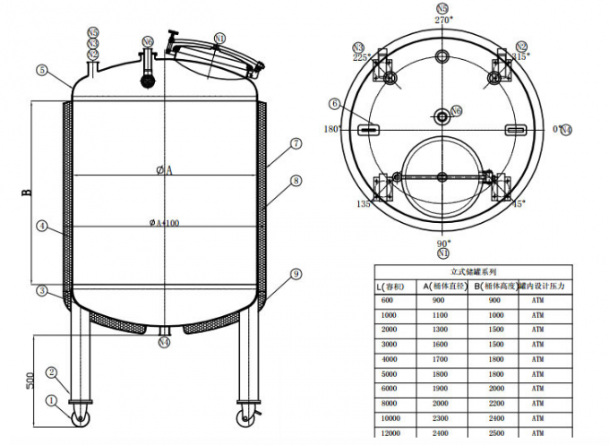 Stable Performance Stainless Steel Pressure Tank, Compressor Air Customized Tank