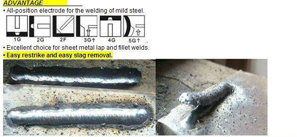 Stainless Steel Welding Electrodes AWS E308L-16 Welding Material 0.5-5mm Diameter