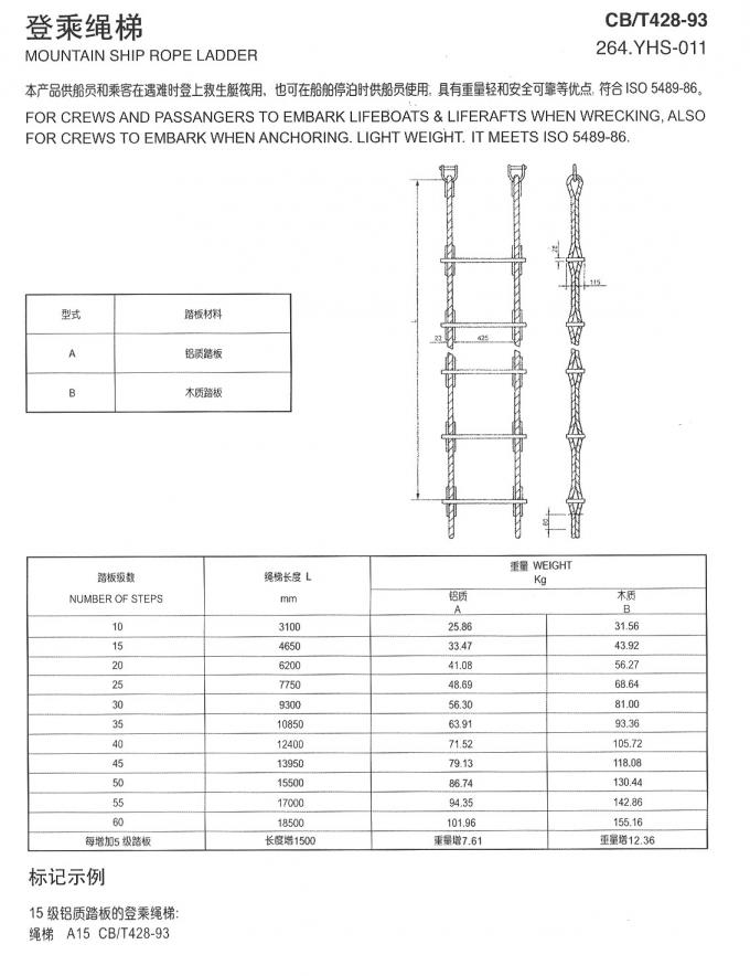 Stainless Steel Boarding Ladder Marine Embarkation Ladder Abaca Rope / Fiber Rope
