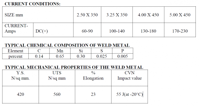 350mm 450mm Light Coated Welding Material AWS/SFA-5.1 E 6010 For Pipe